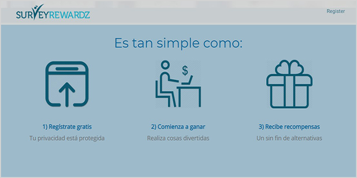como funciona surveyrewardz plataforma de encuestas pagadas